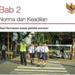 Rangkuman Materi PPKN Kelas 7 Bab 2