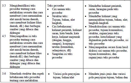 silabus bahasa indonesia smp kurikulum 2013 revisi 2017 3