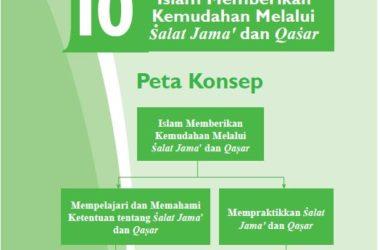 Rangkuman Materi PAI Kelas 7 Bab 10