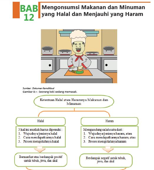 Rangkuman Materi Pai Kelas 8 Bab 12 Portal Edukasi