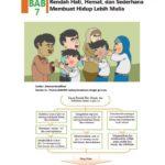 Rangkuman Materi PAI Kelas 8 Bab 7