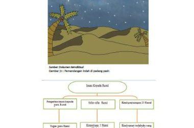 rangkuman materi PAI kelas 8 bab 8