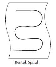 Teknik bentuk spiral