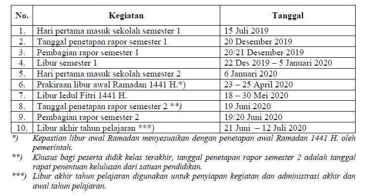Jadwal Kegiatan Kalender Akademik