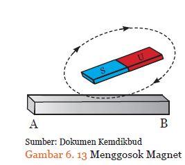 Cara membuat magnet dengan cara menggosok