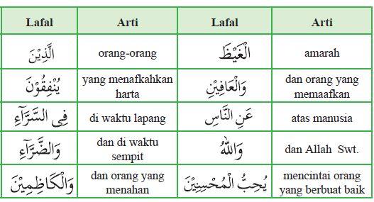 Arti Ali-imran 134