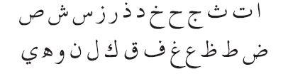 Huruf Izhar Syafawi