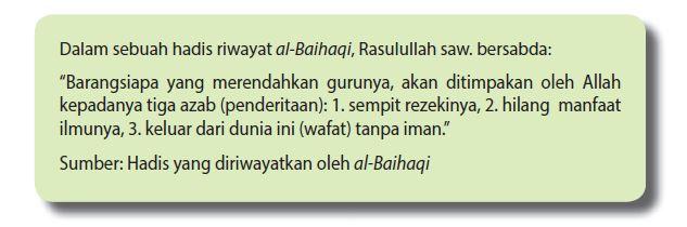 sabda rasulullah tentang hormat kepada guru