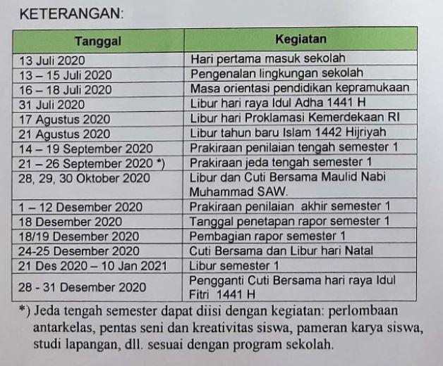 Kalender Akademik 2020/2021 Jawa Barat
