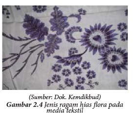 Contoh Gambar Flora Fauna Geometris Dan Figuratif Ragam Motif