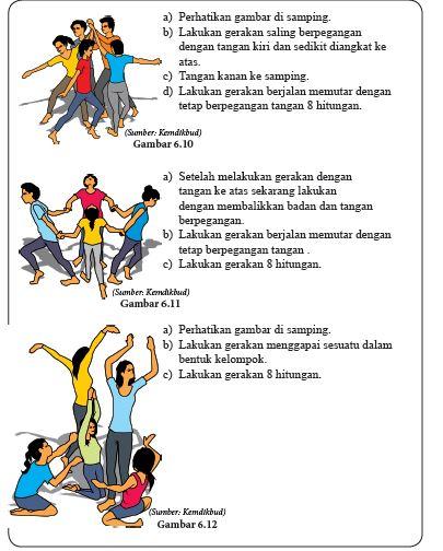 Rangkuman Materi SBK Kelas 7 Bab 6