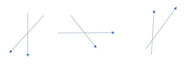 dua garis berpotongan