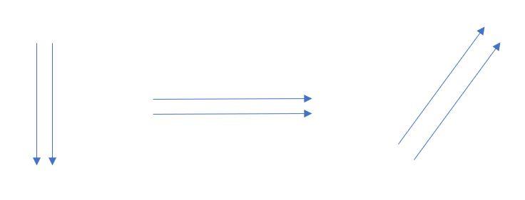 dua garis sejajar