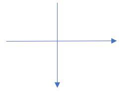 dua garis tegak lurus