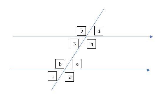 sudut pada dua garis sejajar
