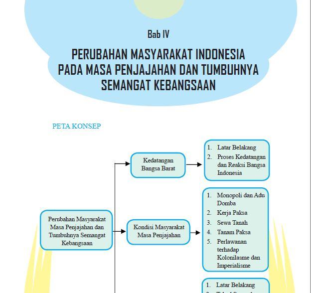 Kedatangan Bangsa-Bangsa Barat ke Indonesia