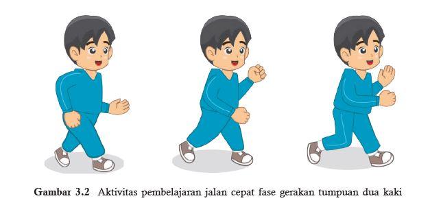 fase gerakan tumpuan dua kaki