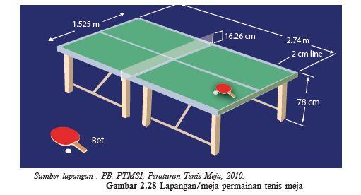 lapangan permainan tenis meja
