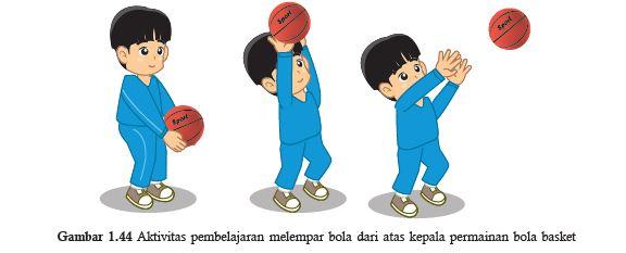 melempar bola dari atas kepala