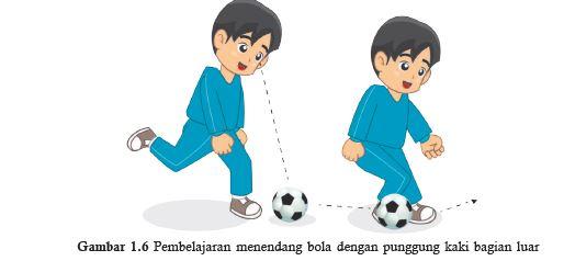 mendendang bola dengan punggung kaki bagian luar