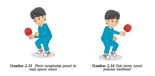 perbedaan square stance dan side stance