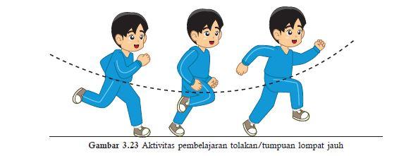 Materi PJOK Kelas 8 Lompat Jauh