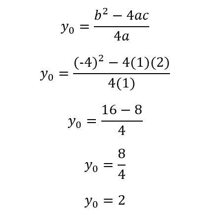 contoh soal mencari nilai optimum fungsi kuadrat