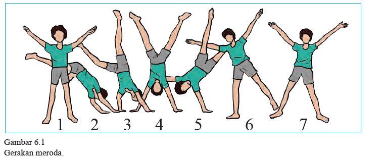 Materi PJOK Kelas 8 Senam Lantai