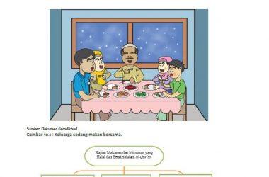 rangkuman materi pai kelas 8 bab 14