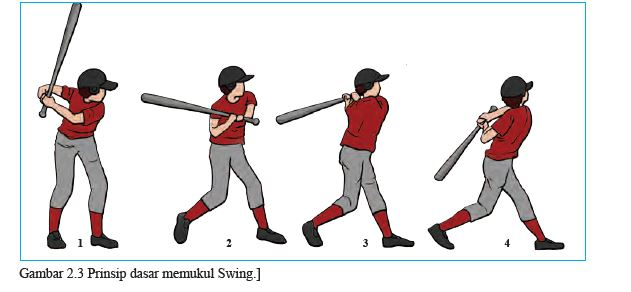 cara melakukan swing