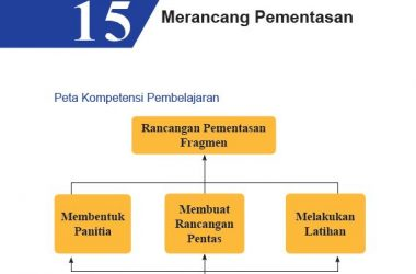 Rangkuman Materi SBK Kelas 7 Bab 15