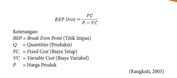 Break Even Point (BEP) Penjualan dalam Unit