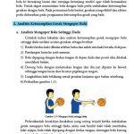 Materi PJOK Kelas 11 Bola Basket