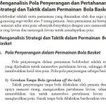 Materi PJOK Kelas 12 Bola Basket