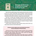 Rangkuman Materi PKN Kelas 10 Bab 4