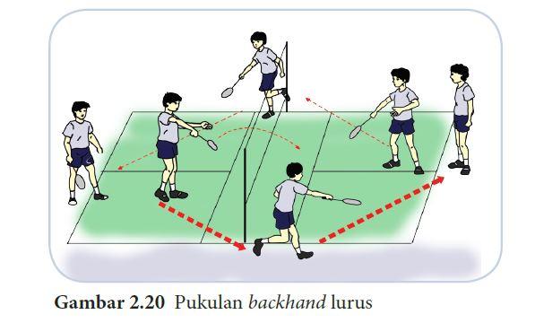 Pukulan backhand lurus